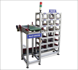 Automatic Storage And Retrieval Systems - ASRS
